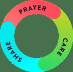 Cause Circle